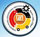 Samarth Group of Institutions Faculty of Engineering